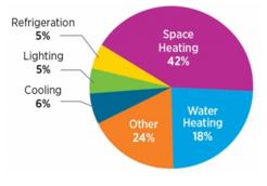 home-energy-audit-energy.gov